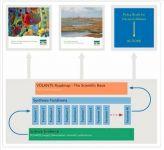 The Volante Roadmap Scientific basis